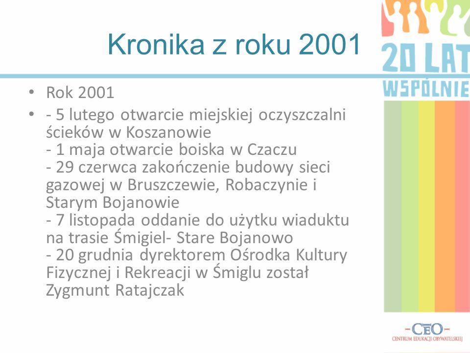 Kronika z roku 2001 Rok 2001 - 5 lutego otwarcie miejskiej oczyszczalni ścieków w Koszanowie - 1 maja otwarcie boiska w Czaczu - 29 czerwca zakończenie budowy sieci gazowej w Bruszczewie, Robaczynie i Starym Bojanowie - 7 listopada oddanie do użytku wiaduktu na trasie Śmigiel- Stare Bojanowo - 20 grudnia dyrektorem Ośrodka Kultury Fizycznej i Rekreacji w Śmiglu został Zygmunt Ratajczak