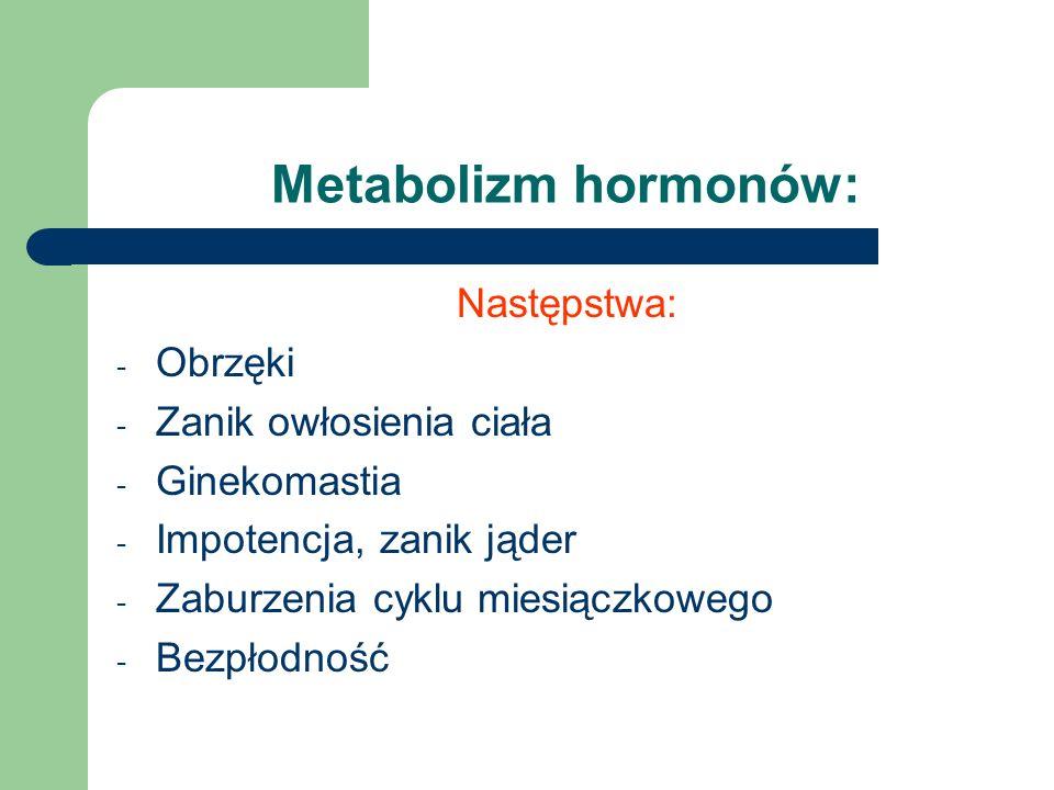 Metabolizm hormonów: Następstwa: - Obrzęki - Zanik owłosienia ciała - Ginekomastia - Impotencja, zanik jąder - Zaburzenia cyklu miesiączkowego - Bezpł