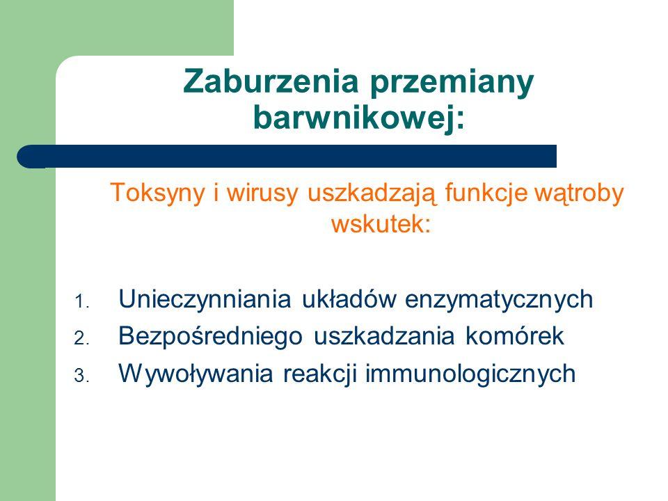 Zaburzenia przemiany barwnikowej: Toksyny i wirusy uszkadzają funkcje wątroby wskutek: 1. Unieczynniania układów enzymatycznych 2. Bezpośredniego uszk