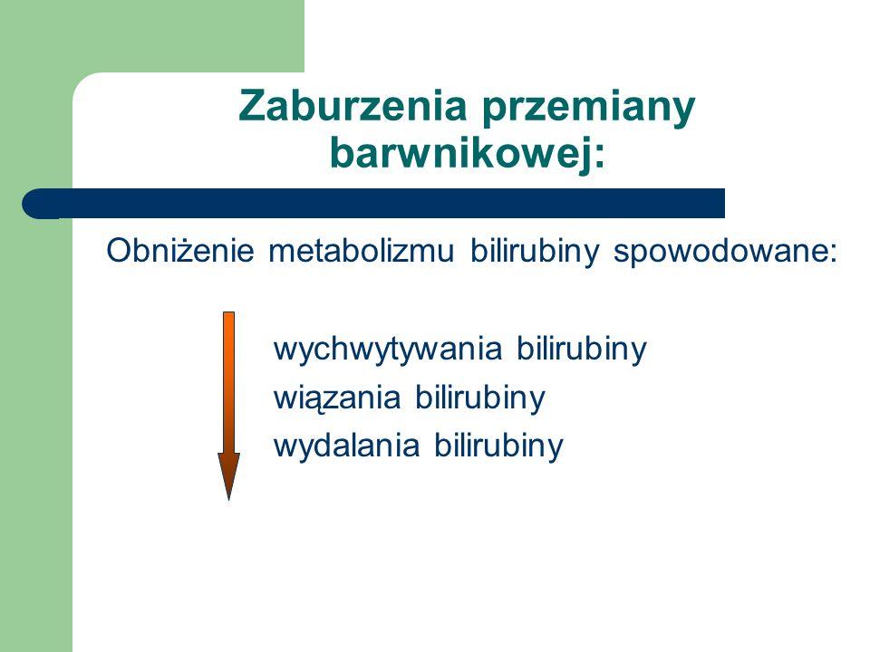 Zaburzenia przemiany barwnikowej: Obniżenie metabolizmu bilirubiny spowodowane: wychwytywania bilirubiny wiązania bilirubiny wydalania bilirubiny