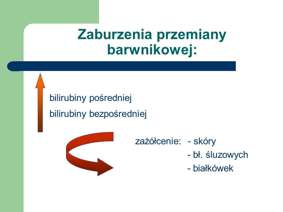Zaburzenia przemiany barwnikowej: bilirubiny pośredniej bilirubiny bezpośredniej zażółcenie: - skóry - bł. śluzowych - białkówek