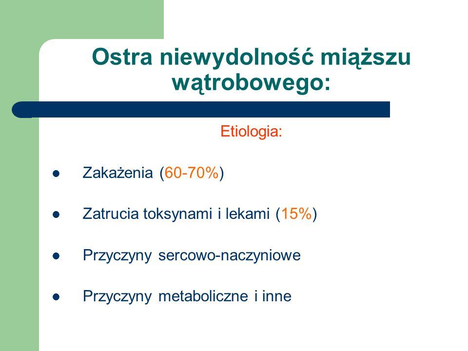 Ostra niewydolność miąższu wątrobowego: Etiologia: Zakażenia (60-70%) Zatrucia toksynami i lekami (15%) Przyczyny sercowo-naczyniowe Przyczyny metabol