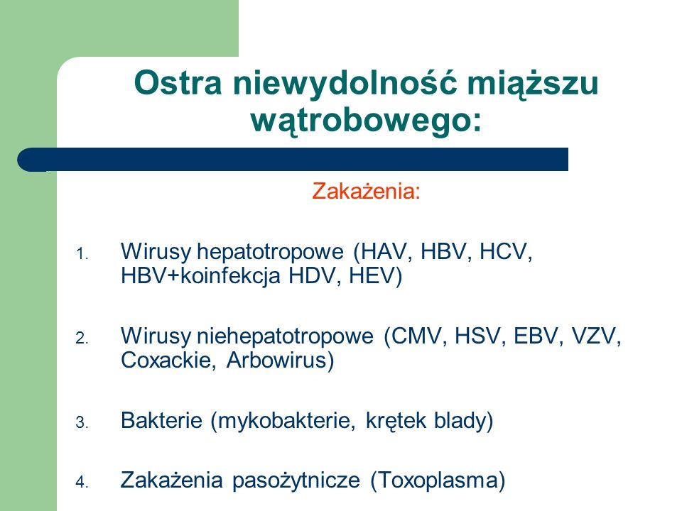 Ostra niewydolność miąższu wątrobowego: Zakażenia: 1. Wirusy hepatotropowe (HAV, HBV, HCV, HBV+koinfekcja HDV, HEV) 2. Wirusy niehepatotropowe (CMV, H