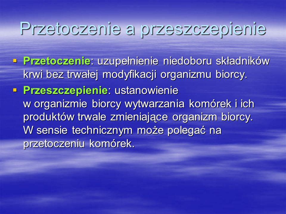 POWIKŁANIA POPRZETOCZENIOWE  WCZESNE:  reakcje hemolityczne,  zakażenia bakteryjne,  odczyny anafilaktyczne,  ostre poprzetoczeniowe uszkodzenie płuc (TRALI),  duszność poprzetoczeniowa,  niehemolityczne reakcje gorączkowe,  wysypka