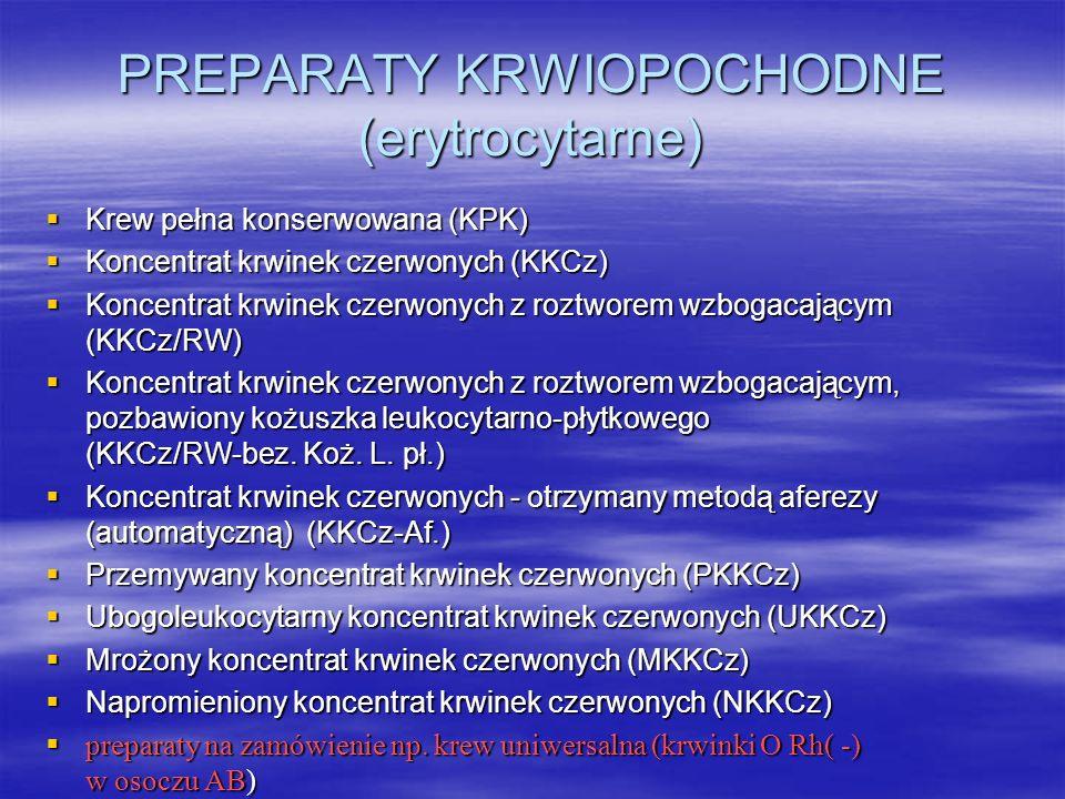 PREPARATY KRWIOPOCHODNE (erytrocytarne)  Krew pełna konserwowana (KPK)  Koncentrat krwinek czerwonych (KKCz)  Koncentrat krwinek czerwonych z roztworem wzbogacającym (KKCz/RW)  Koncentrat krwinek czerwonych z roztworem wzbogacającym, pozbawiony kożuszka leukocytarno-płytkowego (KKCz/RW-bez.