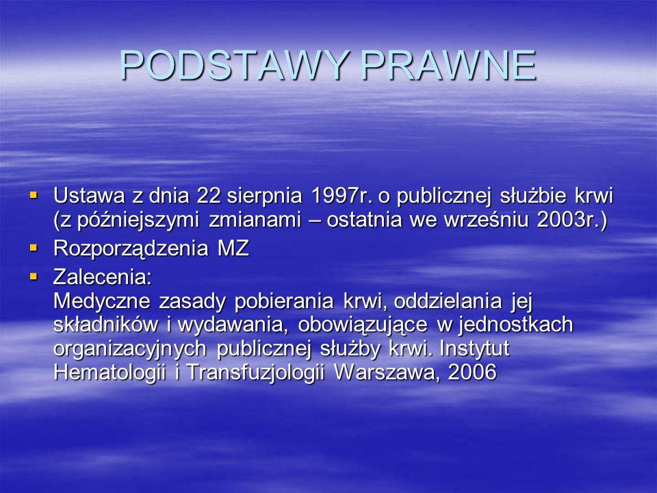 PODSTAWY PRAWNE  Ustawa z dnia 22 sierpnia 1997r.