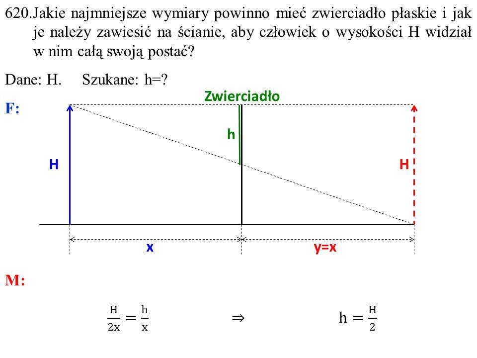 Zwierciadło H h H xy=x