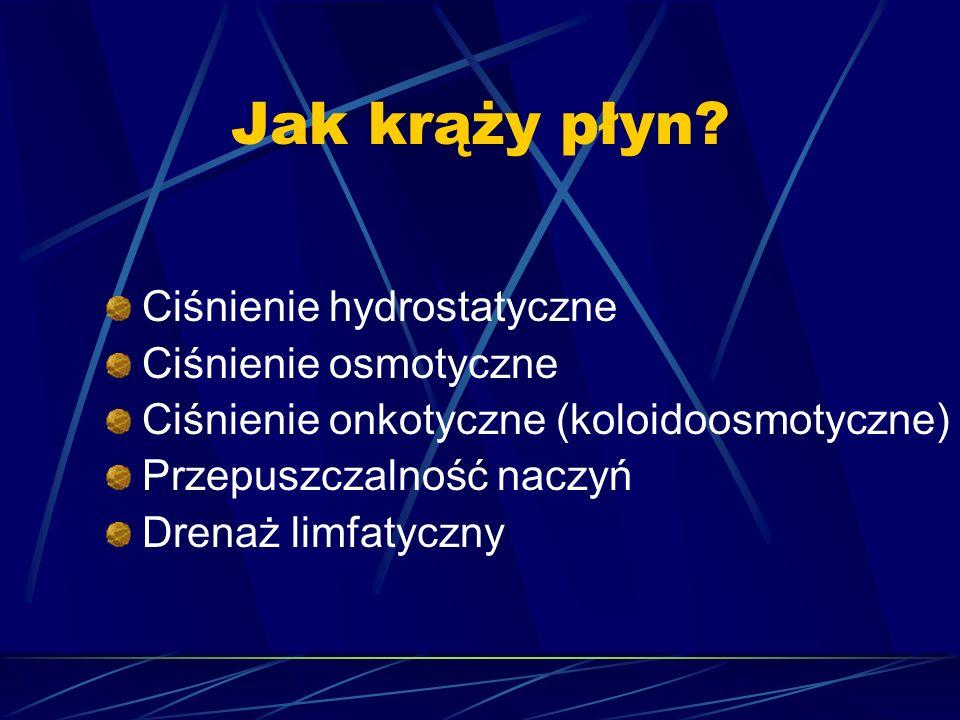 Jak krąży płyn? Ciśnienie hydrostatyczne Ciśnienie osmotyczne Ciśnienie onkotyczne (koloidoosmotyczne) Przepuszczalność naczyń Drenaż limfatyczny