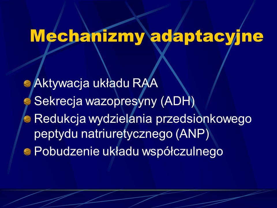 Mechanizmy adaptacyjne Aktywacja układu RAA Sekrecja wazopresyny (ADH) Redukcja wydzielania przedsionkowego peptydu natriuretycznego (ANP) Pobudzenie