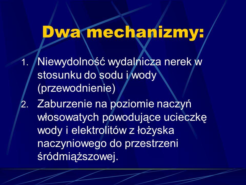 Obrzęki uogólnione 3) Pochodzenia nerkowego  Retencja sodu i wody (niewydolność nerek, kłębuszkowe zapalenia nerek) = zmniejszenie ilości moczu  Zwiększona przepuszczalność naczyń (kłębuszkowe zapalenia nerek)  Urtata białka z moczem (zespół nerczycowy)