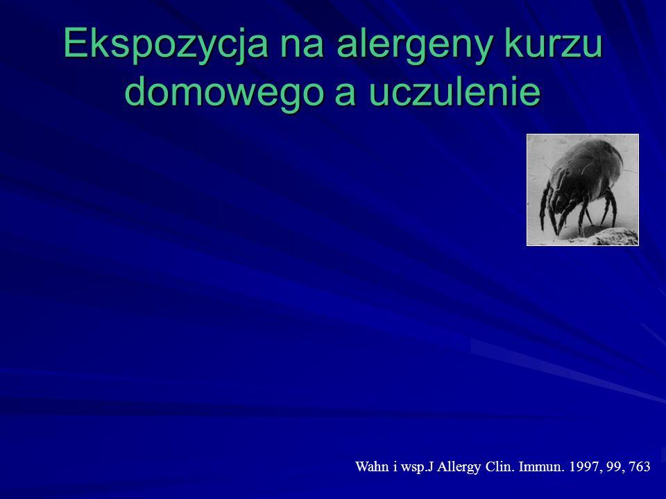 Ekspozycja na alergeny kurzu domowego a uczulenie Wahn i wsp.J Allergy Clin. Immun. 1997, 99, 763
