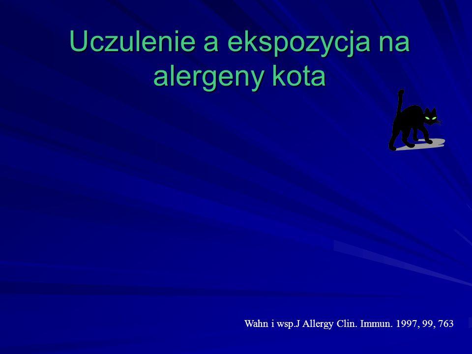 Uczulenie a ekspozycja na alergeny kota Wahn i wsp.J Allergy Clin. Immun. 1997, 99, 763
