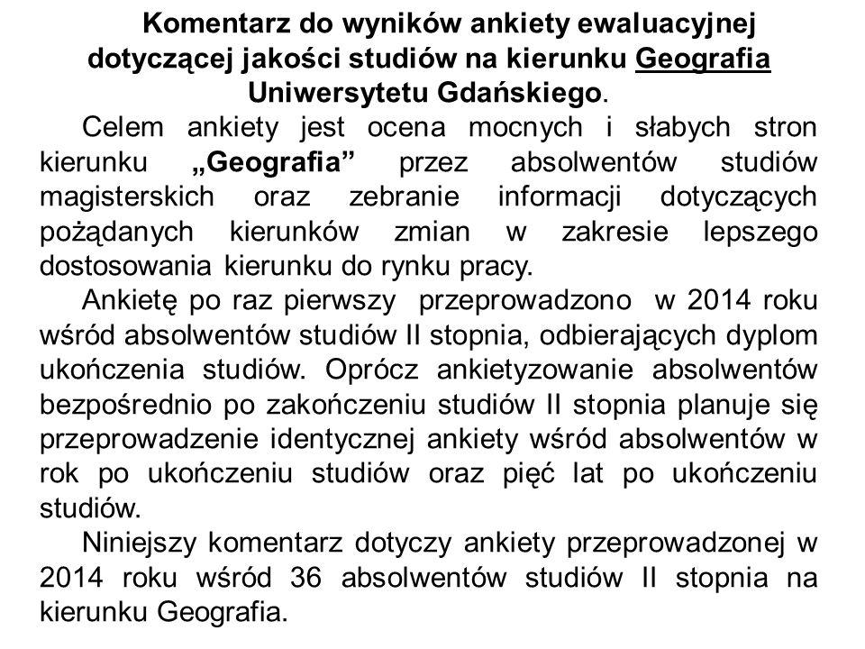 Komentarz do wyników ankiety ewaluacyjnej dotyczącej jakości studiów na kierunku Geografia Uniwersytetu Gdańskiego.