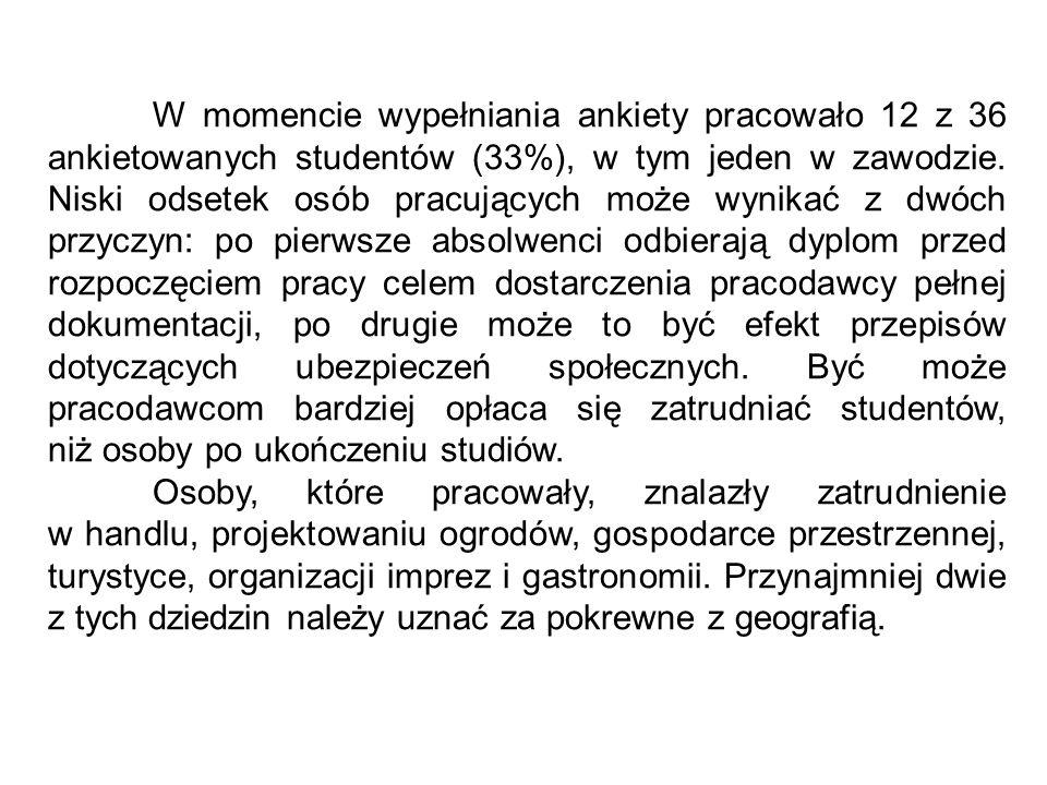 W momencie wypełniania ankiety pracowało 12 z 36 ankietowanych studentów (33%), w tym jeden w zawodzie.