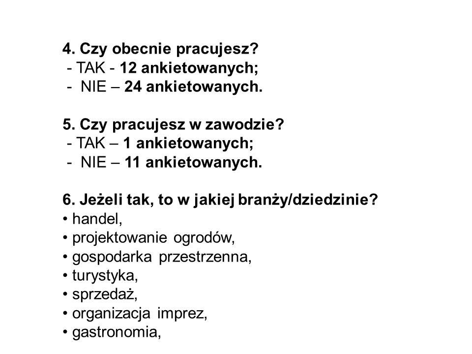 4. Czy obecnie pracujesz. - TAK - 12 ankietowanych; - NIE – 24 ankietowanych.