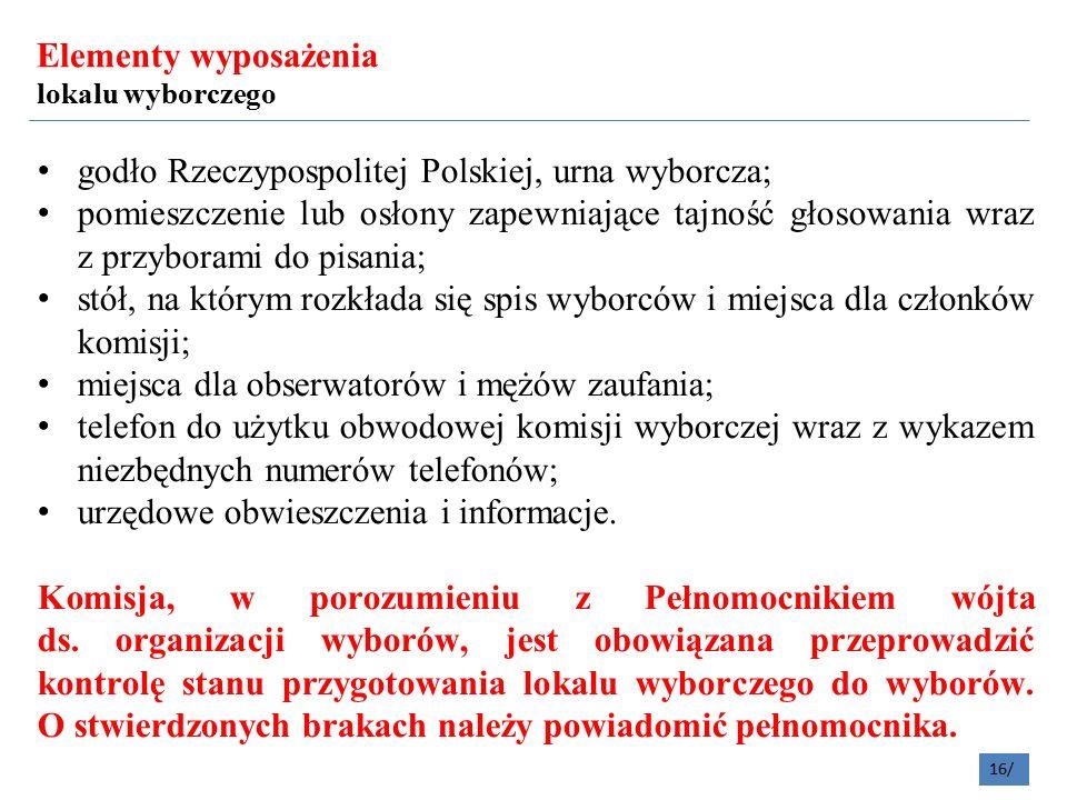 Elementy wyposażenia lokalu wyborczego godło Rzeczypospolitej Polskiej, urna wyborcza; pomieszczenie lub osłony zapewniające tajność głosowania wraz z przyborami do pisania; stół, na którym rozkłada się spis wyborców i miejsca dla członków komisji; miejsca dla obserwatorów i mężów zaufania; telefon do użytku obwodowej komisji wyborczej wraz z wykazem niezbędnych numerów telefonów; urzędowe obwieszczenia i informacje.