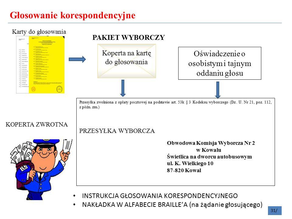 Głosowanie korespondencyjne 31/ PAKIET WYBORCZY Koperta na kartę do głosowania INSTRUKCJA GŁOSOWANIA KORESPONDENCYJNEGO NAKŁADKA W ALFABECIE BRAILLE'A (na żądanie głosującego) Oświadczenie o osobistym i tajnym oddaniu głosu Przesyłka zwolniona z opłaty pocztowej na podstawie art.