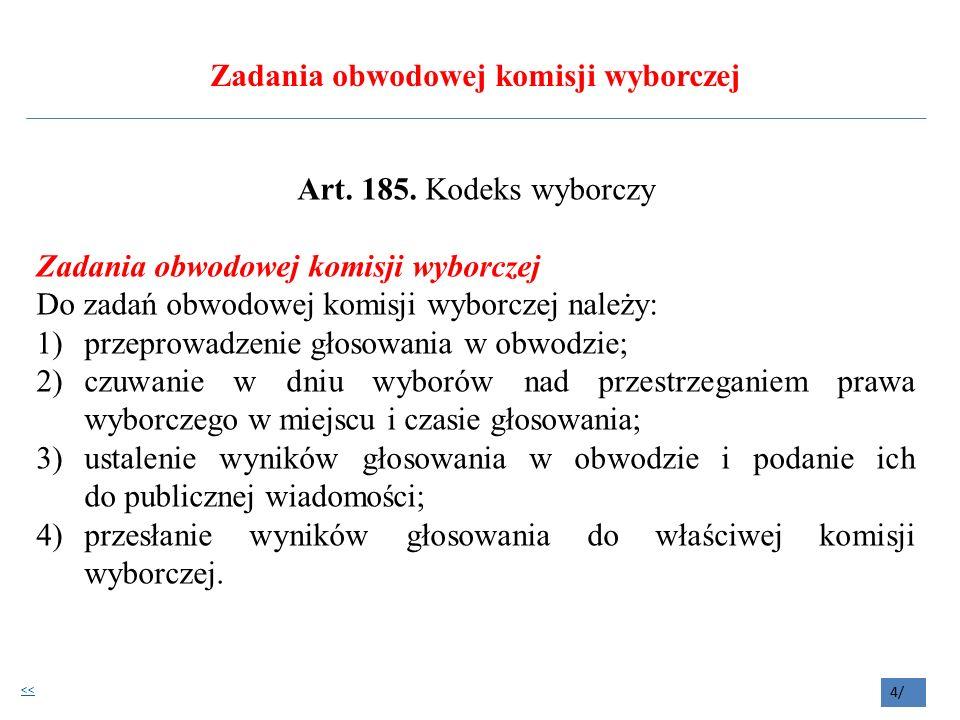 Zadania obwodowej komisji wyborczej Art. 185.