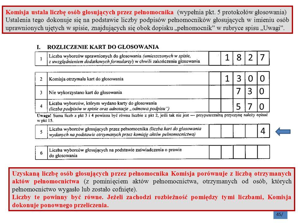 45/ Komisja ustala liczbę osób głosujących przez pełnomocnika (wypełnia pkt.