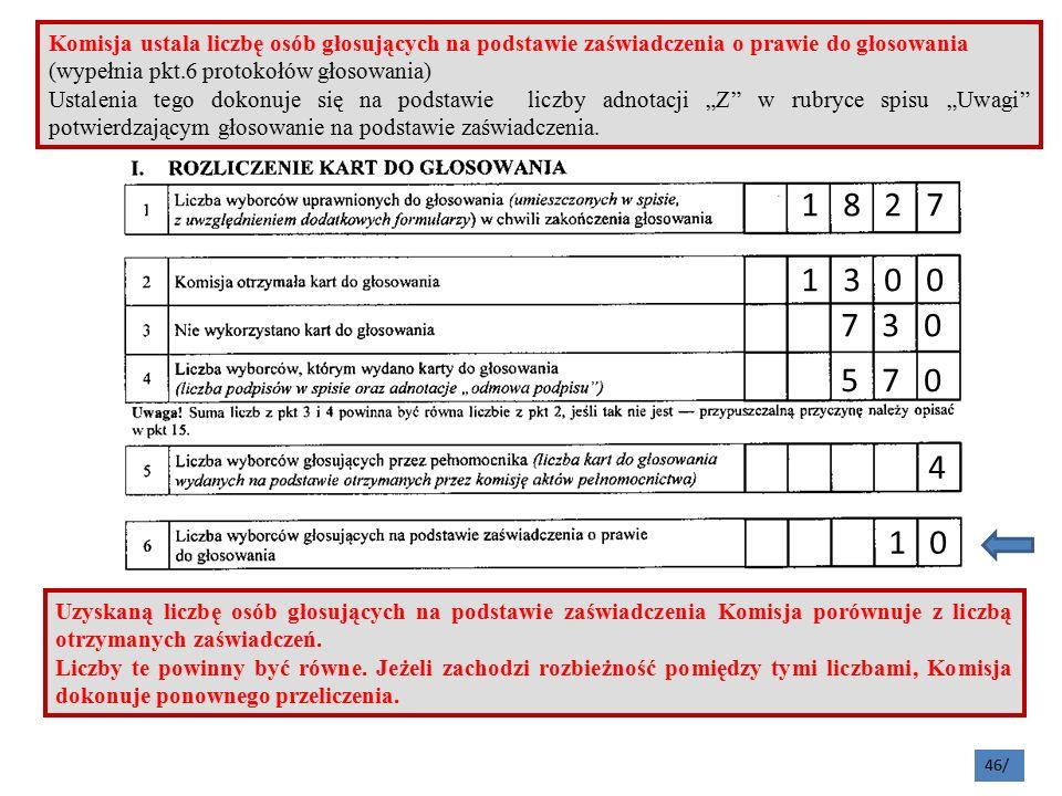 """46/ 1 8 2 7 1 3 0 0 7 3 0 5 7 0 4 Komisja ustala liczbę osób głosujących na podstawie zaświadczenia o prawie do głosowania (wypełnia pkt.6 protokołów głosowania) Ustalenia tego dokonuje się na podstawie liczby adnotacji """"Z w rubryce spisu """"Uwagi potwierdzającym głosowanie na podstawie zaświadczenia."""