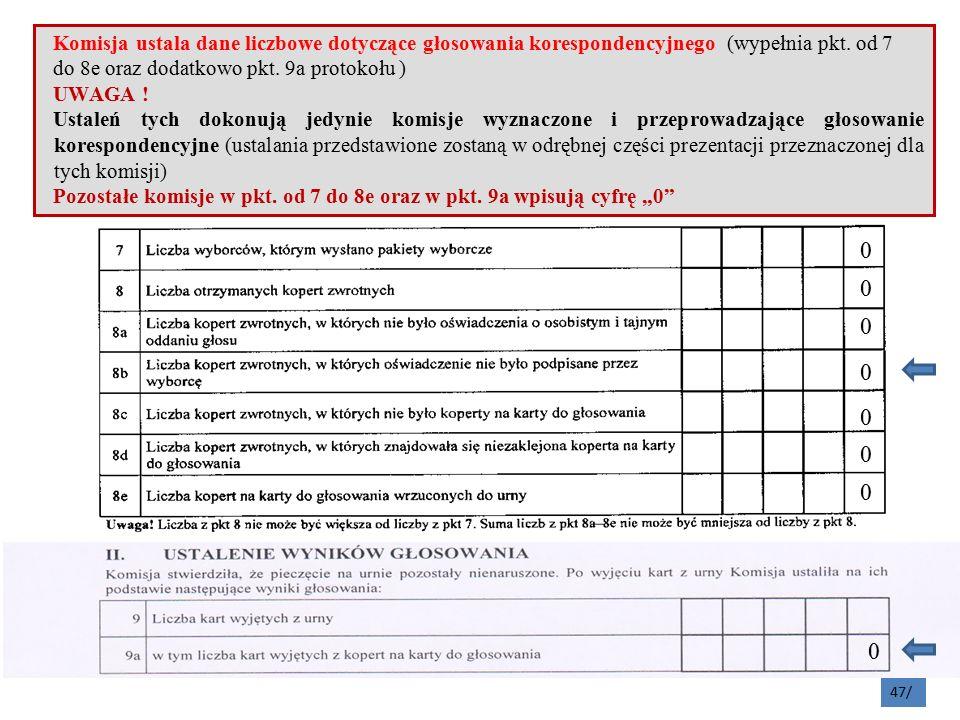 47/ Komisja ustala dane liczbowe dotyczące głosowania korespondencyjnego (wypełnia pkt.