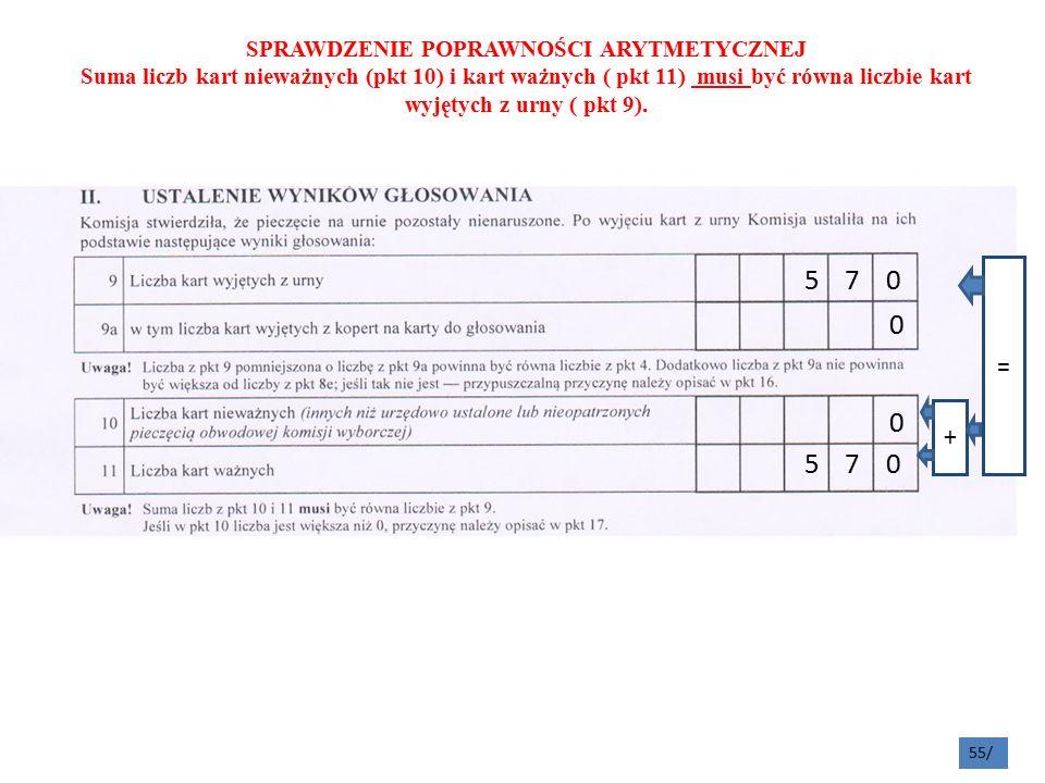 55/ 5 7 0 0 0 SPRAWDZENIE POPRAWNOŚCI ARYTMETYCZNEJ Suma liczb kart nieważnych (pkt 10) i kart ważnych ( pkt 11) musi być równa liczbie kart wyjętych z urny ( pkt 9).