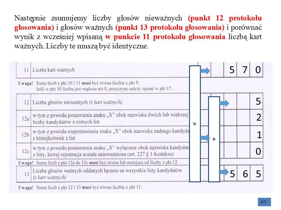 Następnie zsumujemy liczby głosów nieważnych (punkt 12 protokołu głosowania) i głosów ważnych (punkt 13 protokołu głosowania) i porównać wynik z wcześniej wpisaną w punkcie 11 protokołu głosowania liczbą kart ważnych.