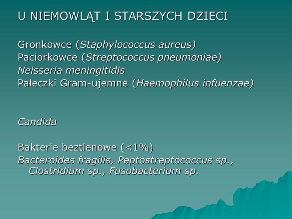 . U NIEMOWLĄT I STARSZYCH DZIECI Gronkowce (Staphylococcus aureus) Paciorkowce (Streptococcus pneumoniae) Neisseria meningitidis Pałeczki Gram-ujemne