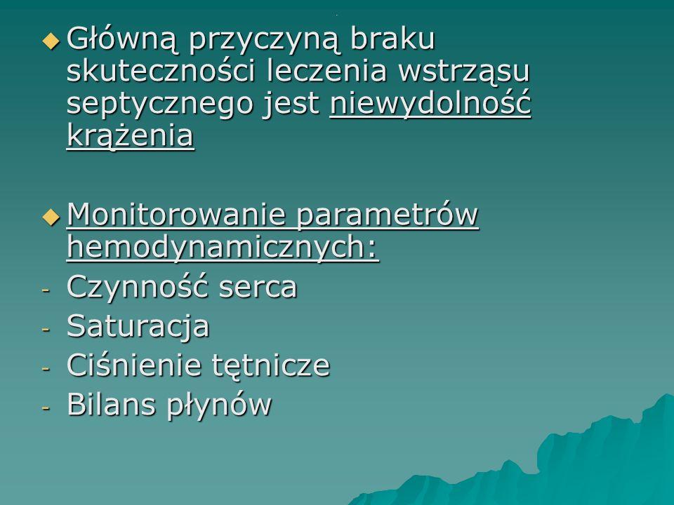 .  Główną przyczyną braku skuteczności leczenia wstrząsu septycznego jest niewydolność krążenia  Monitorowanie parametrów hemodynamicznych: - Czynno