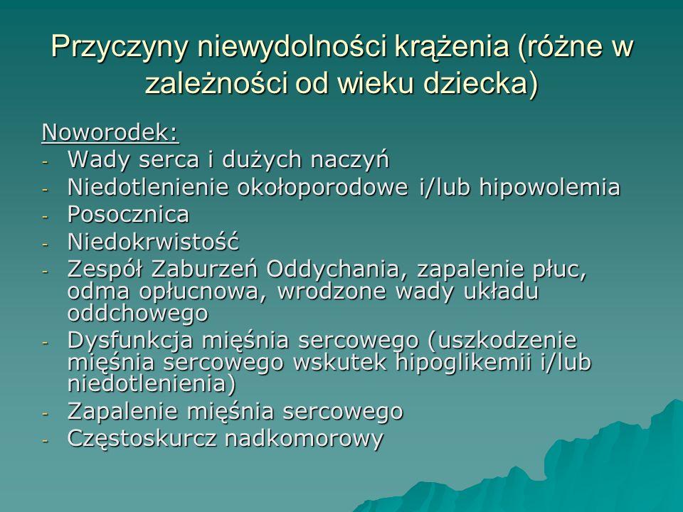 Przyczyny niewydolności krążenia (różne w zależności od wieku dziecka) Noworodek: - Wady serca i dużych naczyń - Niedotlenienie okołoporodowe i/lub hi
