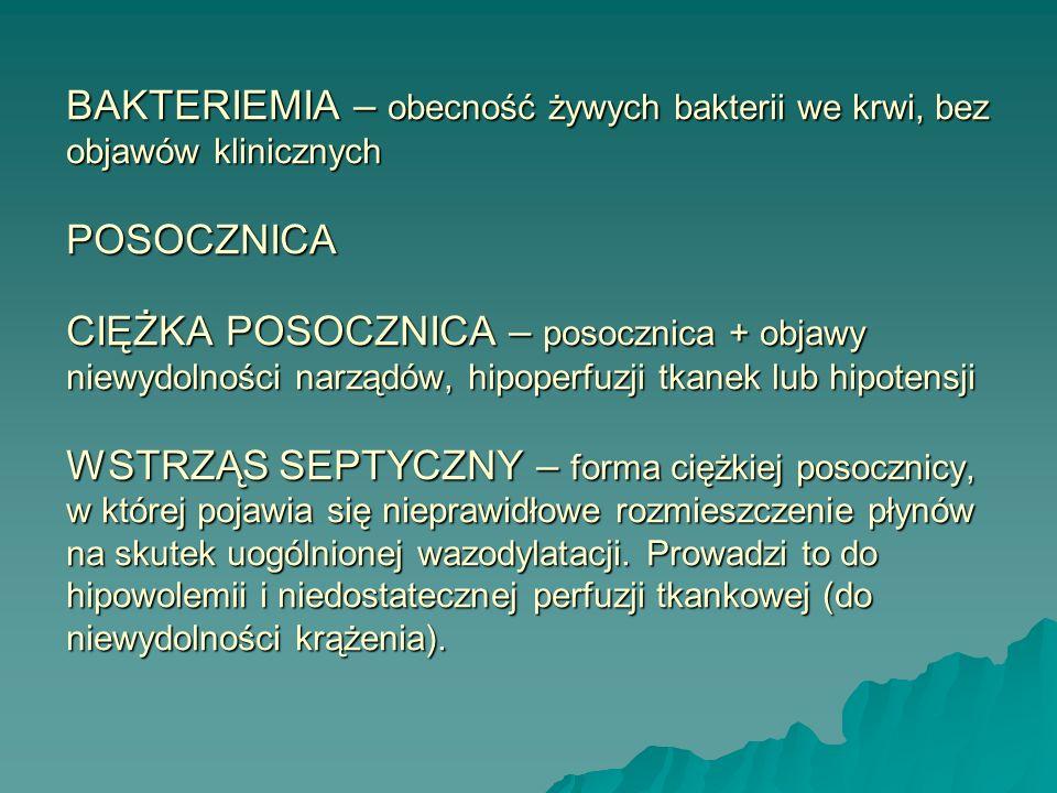BAKTERIEMIA – obecność żywych bakterii we krwi, bez objawów klinicznych POSOCZNICA CIĘŻKA POSOCZNICA – posocznica + objawy niewydolności narządów, hip