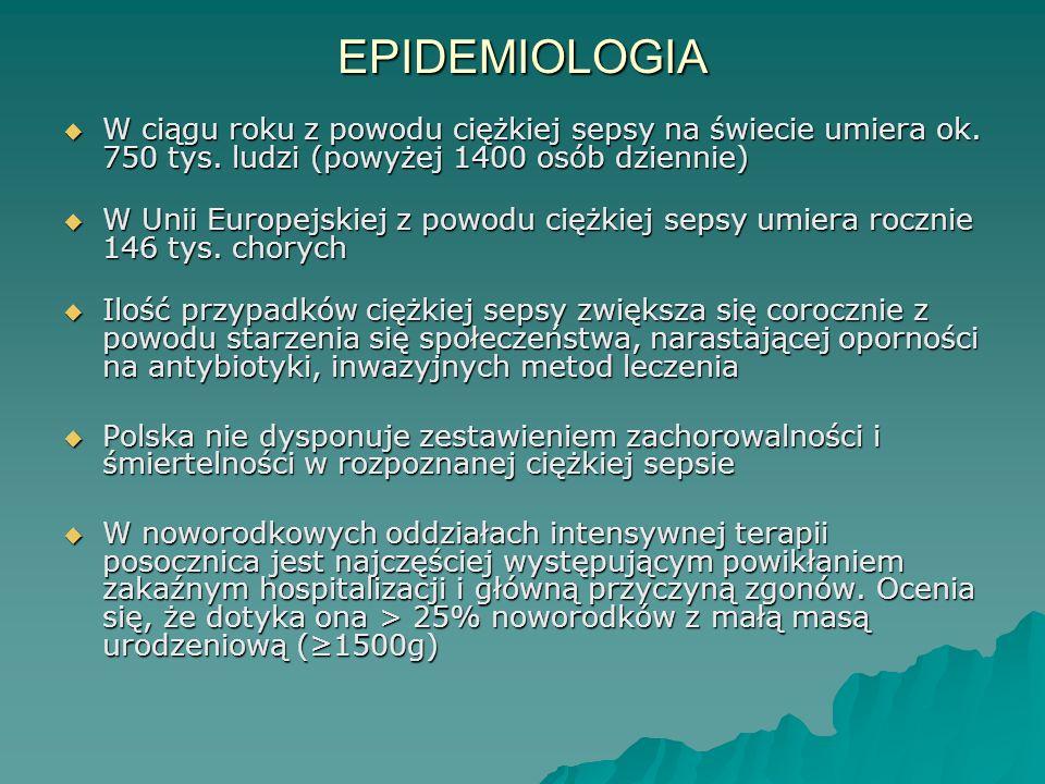 EPIDEMIOLOGIA  W ciągu roku z powodu ciężkiej sepsy na świecie umiera ok. 750 tys. ludzi (powyżej 1400 osób dziennie)  W Unii Europejskiej z powodu