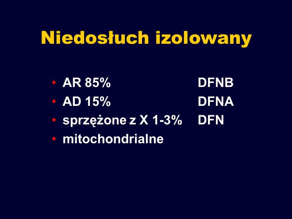 Niedosłuch izolowany AR 85%DFNB AD 15%DFNA sprzężone z X 1-3%DFN mitochondrialne