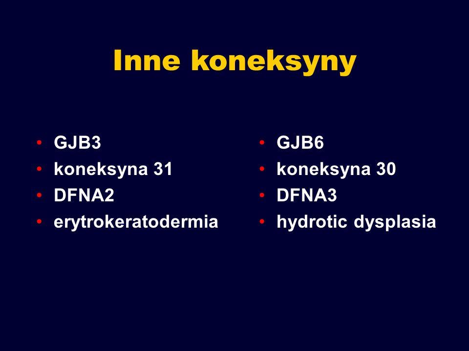 Inne koneksyny GJB3 koneksyna 31 DFNA2 erytrokeratodermia GJB6 koneksyna 30 DFNA3 hydrotic dysplasia