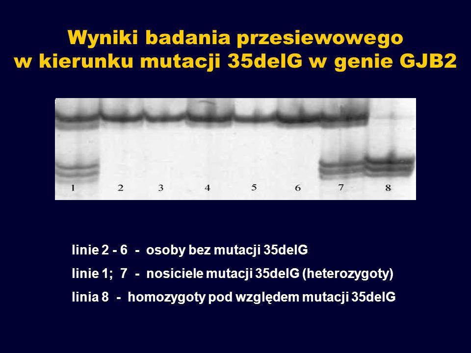 Wyniki badania przesiewowego w kierunku mutacji 35delG w genie GJB2 linie 2 - 6 - osoby bez mutacji 35delG linie 1; 7 - nosiciele mutacji 35delG (hete