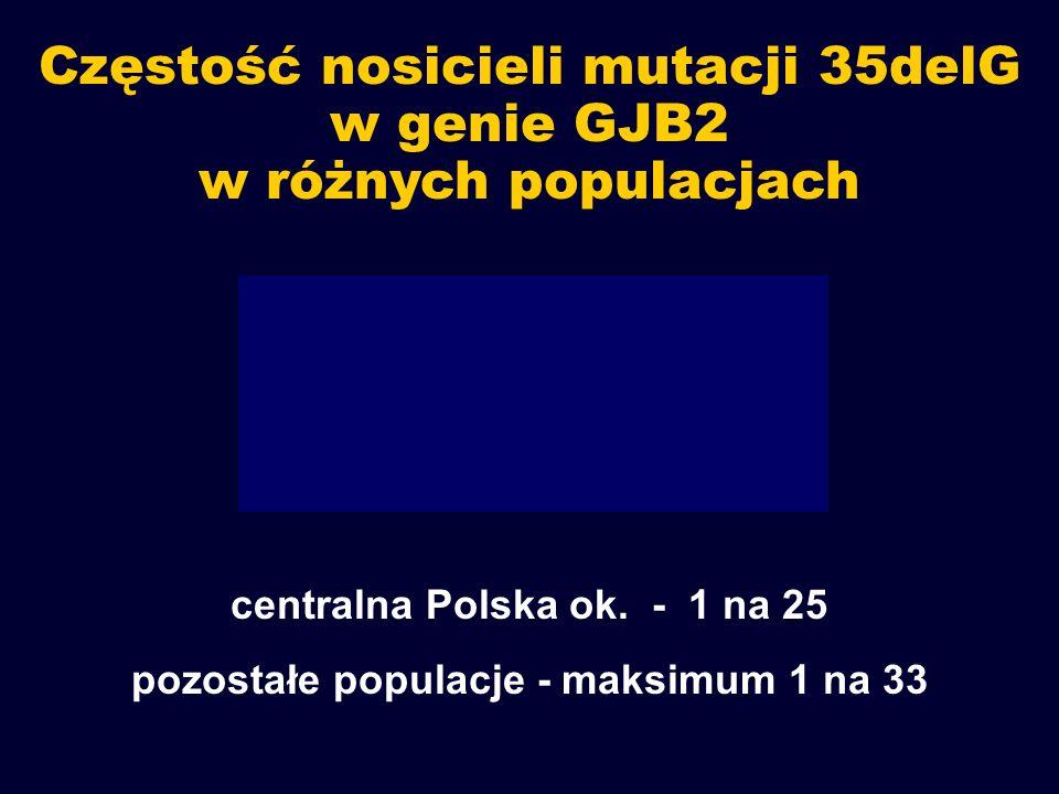 Częstość nosicieli mutacji 35delG w genie GJB2 w różnych populacjach centralna Polska ok. - 1 na 25 pozostałe populacje - maksimum 1 na 33