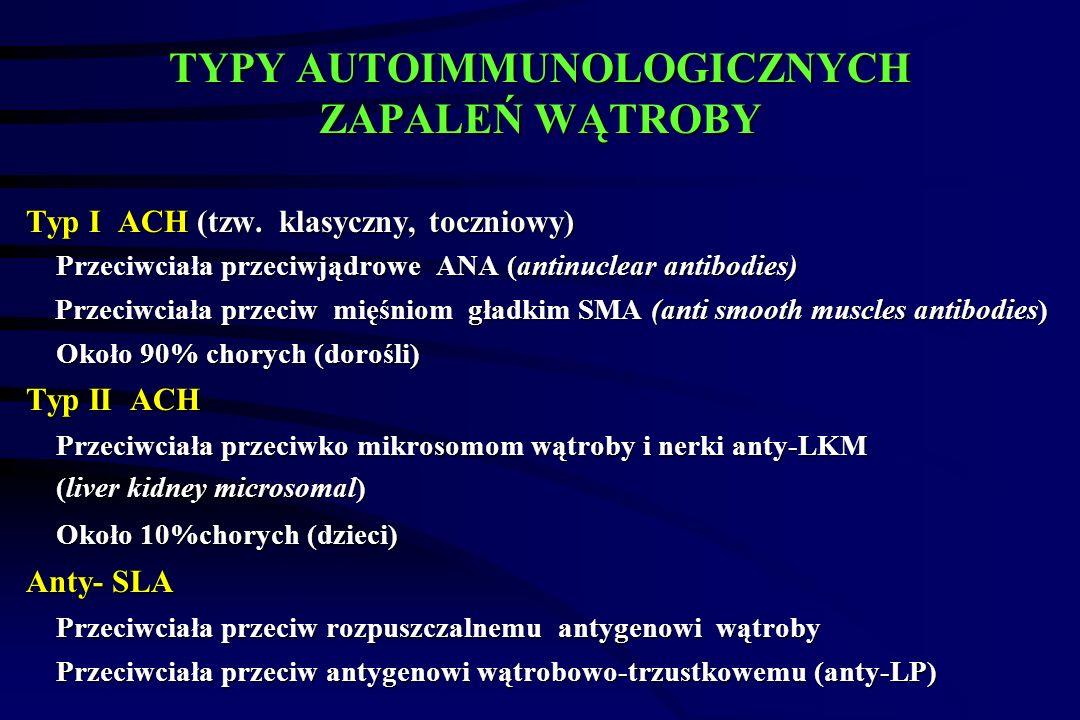 TYPY AUTOIMMUNOLOGICZNYCH ZAPALEŃ WĄTROBY Typ I ACH (tzw.