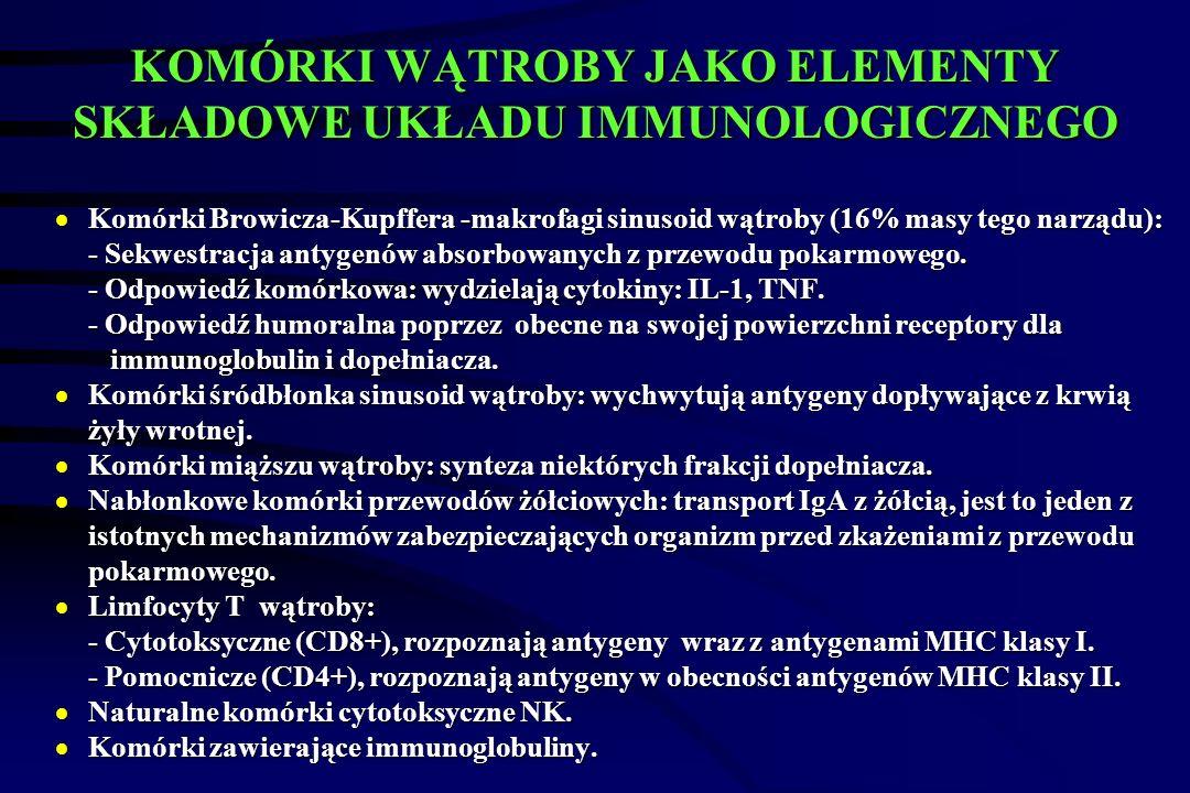 KOMÓRKI WĄTROBY JAKO ELEMENTY SKŁADOWE UKŁADU IMMUNOLOGICZNEGO  Komórki Browicza-Kupffera -makrofagi sinusoid wątroby (16% masy tego narządu): - Sekwestracja antygenów absorbowanych z przewodu pokarmowego.