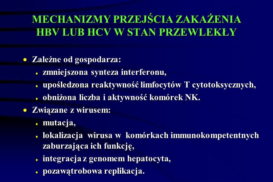 MECHANIZMY PRZEJŚCIA ZAKAŻENIA HBV LUB HCV W STAN PRZEWLEKŁY  Zależne od gospodarza:  zmniejszona synteza interferonu,  upośledzona reaktywność limfocytów T cytotoksycznych,  obniżona liczba i aktywność komórek NK.