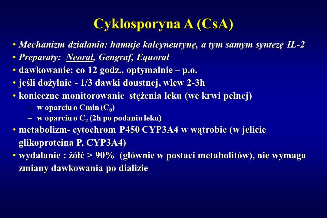 Cyklosporyna A (CsA) Mechanizm działania: hamuje kalcyneurynę, a tym samym syntezę IL-2Mechanizm działania: hamuje kalcyneurynę, a tym samym syntezę I