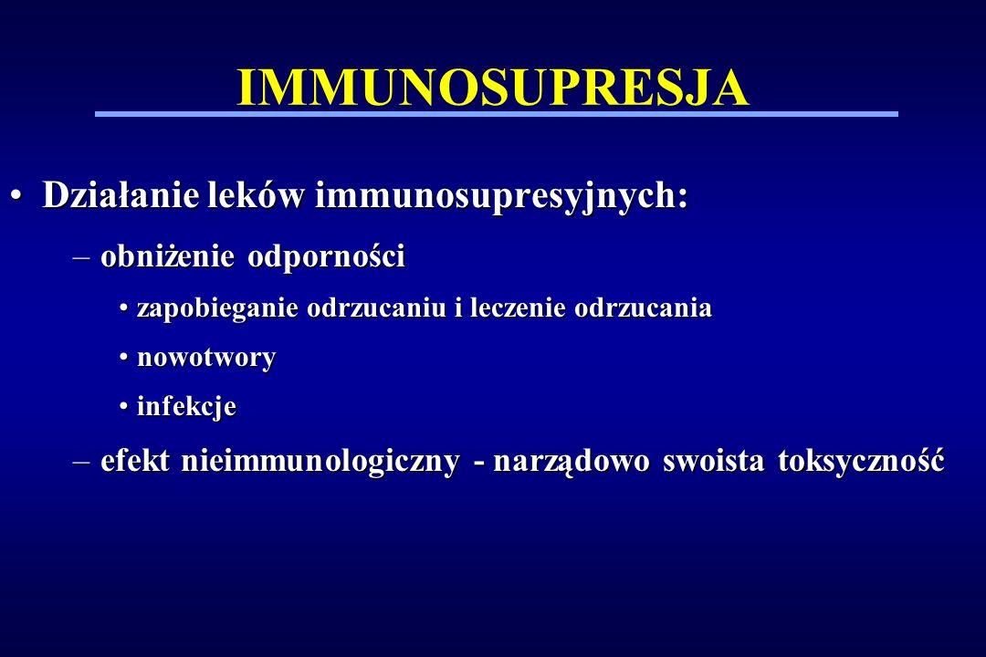 IMMUNOSUPRESJA Działanie leków immunosupresyjnych:Działanie leków immunosupresyjnych: –obniżenie odporności zapobieganie odrzucaniu i leczenie odrzuca