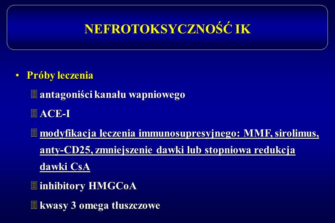 NEFROTOKSYCZNOŚĆ IK Próby leczeniaPróby leczenia 3antagoniści kanału wapniowego 3ACE-I 3modyfikacja leczenia immunosupresyjnego: MMF, sirolimus, anty-