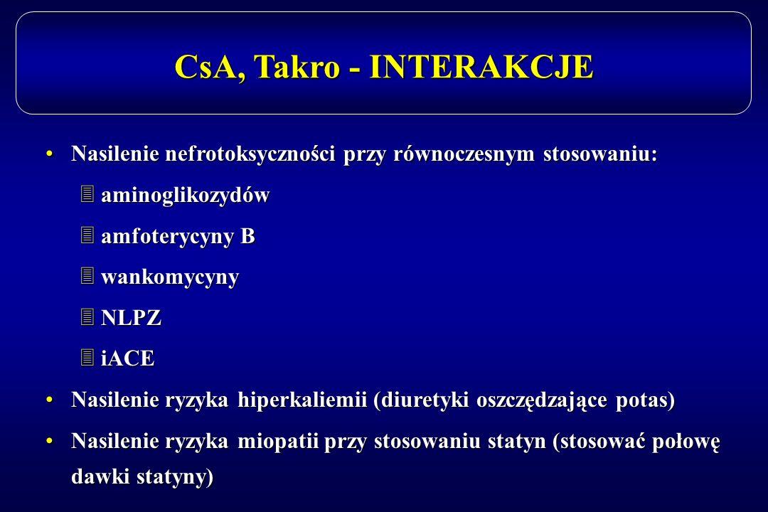 CsA, Takro - INTERAKCJE Nasilenie nefrotoksyczności przy równoczesnym stosowaniu:Nasilenie nefrotoksyczności przy równoczesnym stosowaniu: 3aminogliko