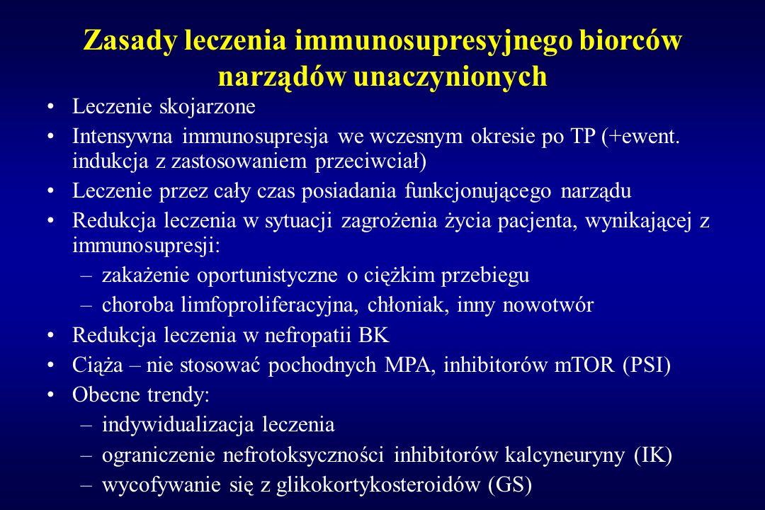 Zasady leczenia immunosupresyjnego biorców narządów unaczynionych Leczenie skojarzone Intensywna immunosupresja we wczesnym okresie po TP (+ewent. ind