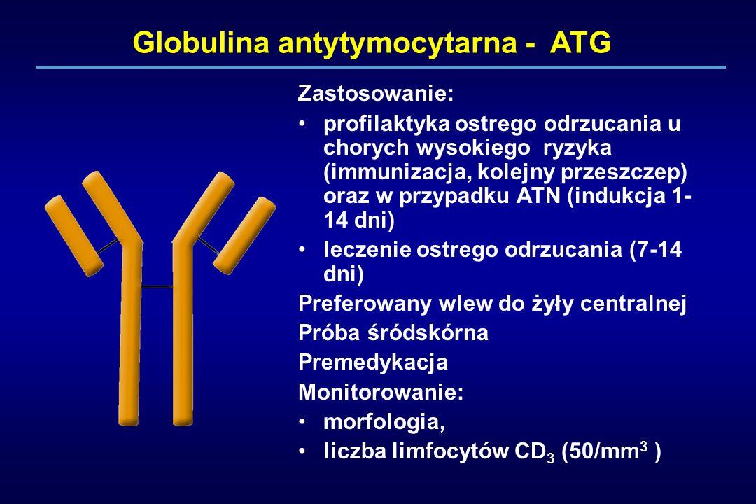 Globulina antytymocytarna - ATG Zastosowanie: profilaktyka ostrego odrzucania u chorych wysokiego ryzyka (immunizacja, kolejny przeszczep) oraz w przy