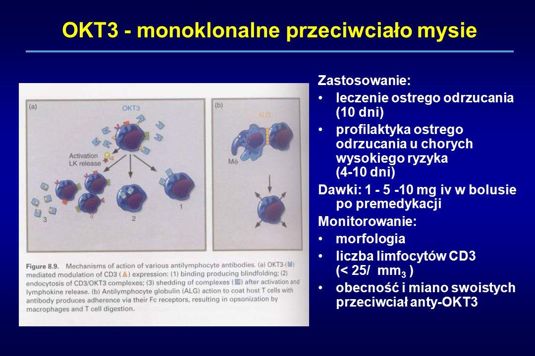 OKT3 - monoklonalne przeciwciało mysie Zastosowanie: leczenie ostrego odrzucania (10 dni) profilaktyka ostrego odrzucania u chorych wysokiego ryzyka (