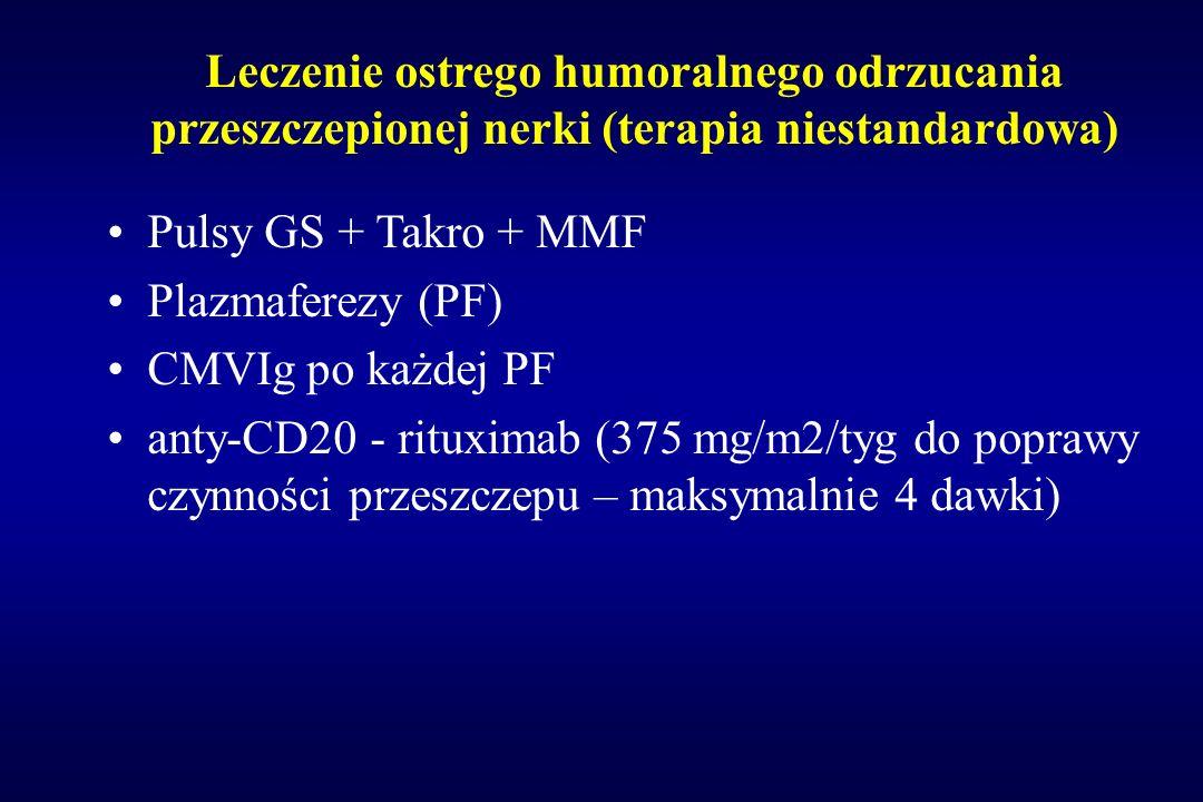 Leczenie ostrego humoralnego odrzucania przeszczepionej nerki (terapia niestandardowa) Pulsy GS + Takro + MMF Plazmaferezy (PF) CMVIg po każdej PF ant