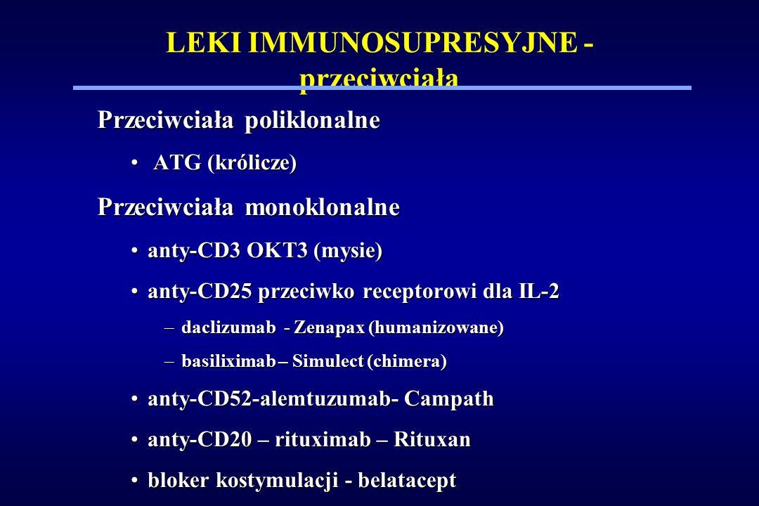 LEKI IMMUNOSUPRESYJNE - przeciwciała Przeciwciała poliklonalne ATG (królicze) ATG (królicze) Przeciwciała monoklonalne anty-CD3 OKT3 (mysie)anty-CD3 O