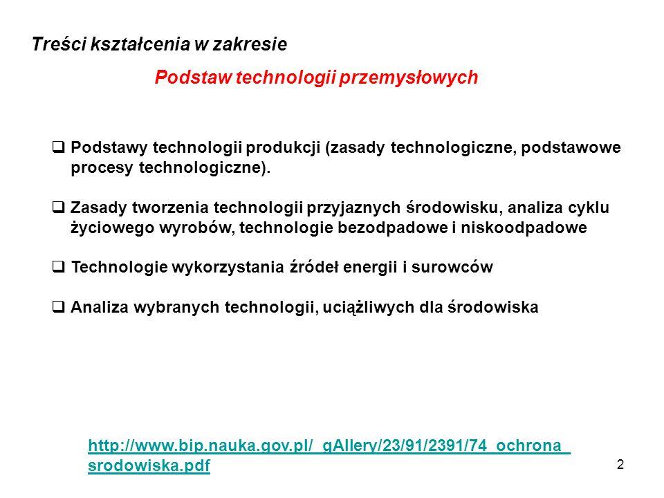  Podstawy technologii produkcji (zasady technologiczne, podstawowe procesy technologiczne).  Zasady tworzenia technologii przyjaznych środowisku, an
