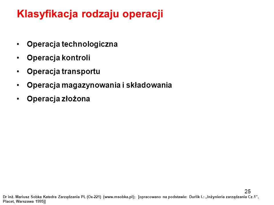 """Klasyfikacja rodzaju operacji Dr inż. Mariusz Sobka Katedra Zarządzania PL (Ox-221) {www.msobka.pl}; [opracowano na podstawie: Durlik I.: """"Inżynieria"""